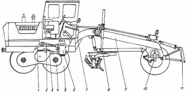 Схема автогрейдера вид сзади