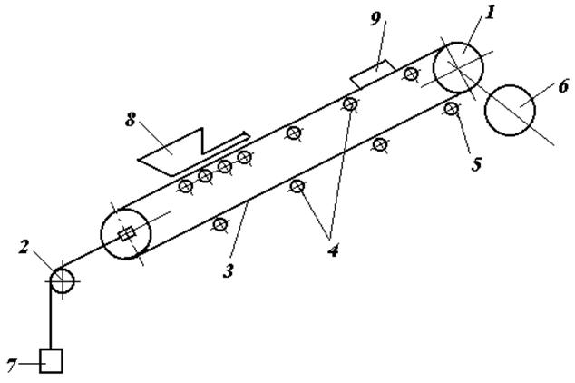 Конструкции ленточного конвейера головка блока цилиндров для фольксваген транспортер
