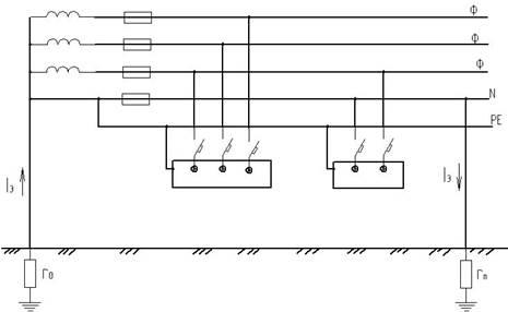 Охрана труда Назначение принцип действия и область применения  Аппарат защиты от токов КЗ в данном дипломном проекте автоматический выключатель r0 сопротивление заземления нейтрали обмотки источника тока
