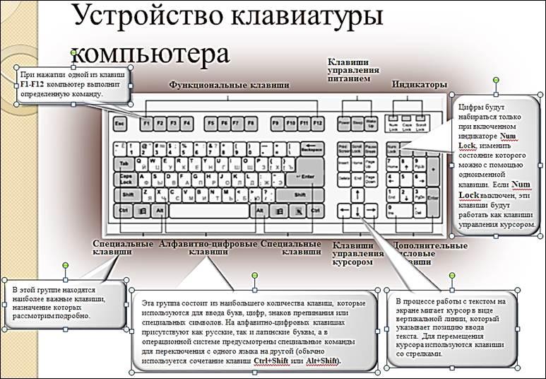 клавиатура обозначение клавиш фото самосеву этом