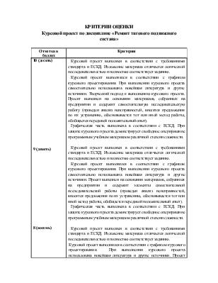 Критерии оценки Курсовой проект по дисциплине Ремонт тягового  Критерии оценки Курсовой проект по дисциплине Ремонт тягового подвижного состава