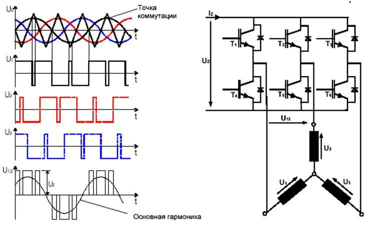 картинка транзисторного преобразователя частоты душ