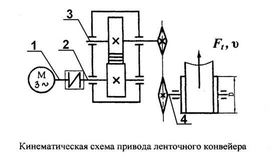Расчет привода ленточных конвейеров эбу фольксваген транспортер т5