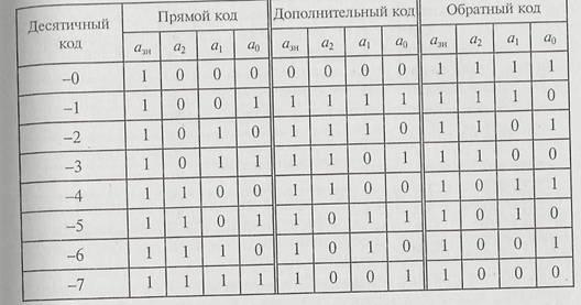 http://3ys.ru/images/lib/vychislitelnaya-tekhnika-i-seti/615250a23e60083fb942f9580f0e9067/6122958a88a62c7a8d4d04f941c4b140.jpg