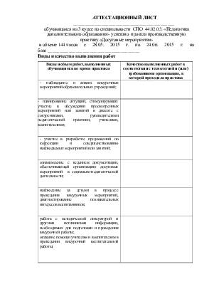 Аттестационный лист производственной практики Досуговые  Образец отчетной документации по производственной практике Летний оздоровительный лагерь