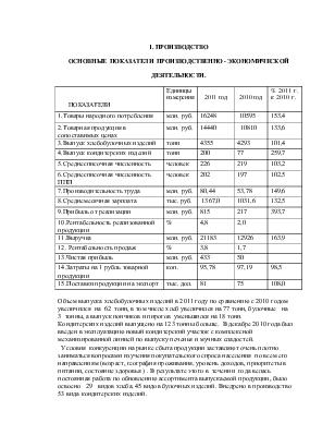 Пояснительная записка к годовому отчету по филиалу РУПП  Пояснительная записка к годовому отчету по филиалу РУПП Витебскхлебпром Новополоцкий хлебозавод