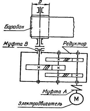 Спроектировать привод к конвейеру по схеме мощность на валу барабана элеватор для игр