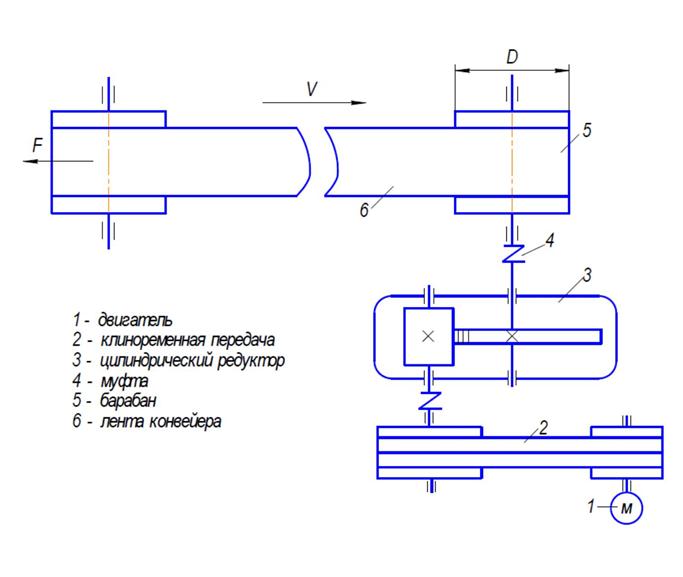 Расчет и выбор электродвигателя для привода конвейера волгоградская область ленинск элеватор